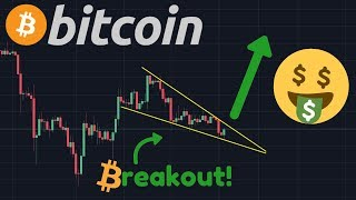 BITCOIN BREAKOUT IMMINENT?! Falling Wedge?!   CME Futures Gap & Manipulation