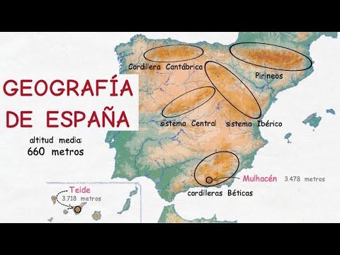 Aprender español:Geografía de España (nivel básico)
