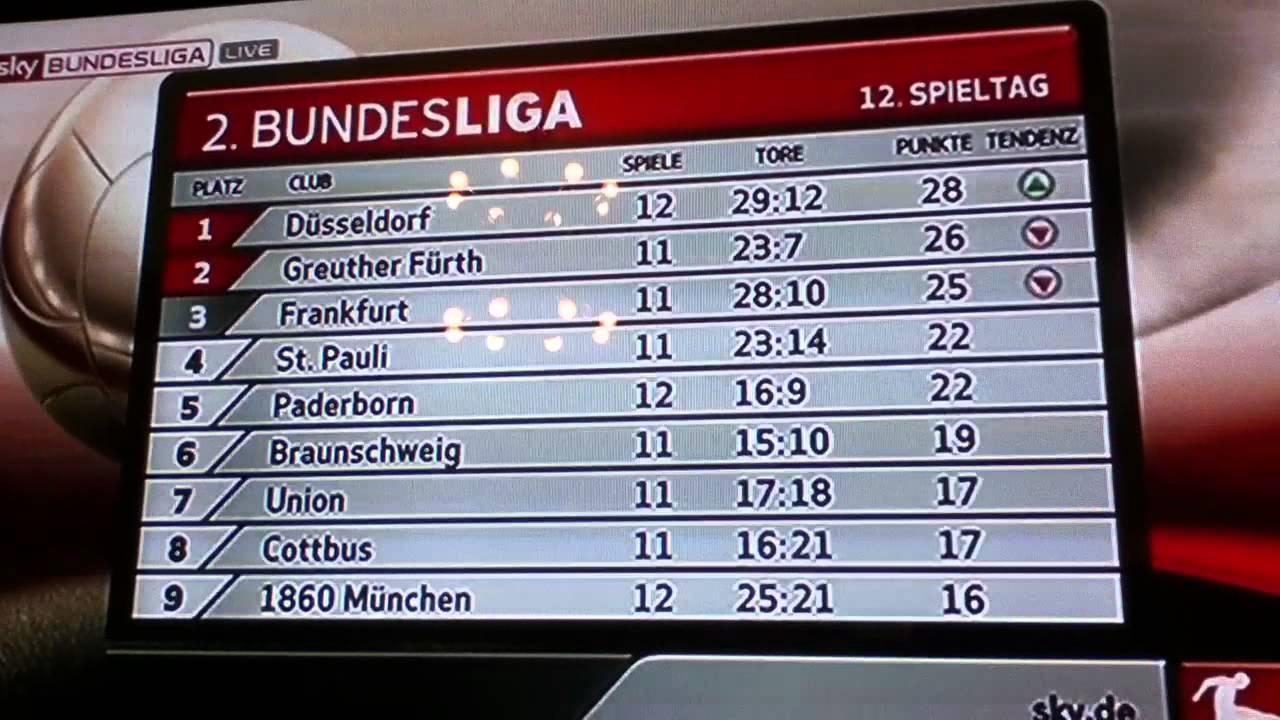 Handball Bundesliga Ergebnisse