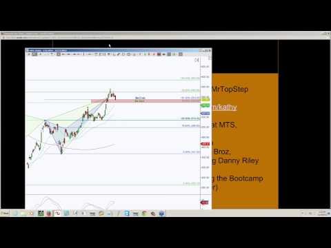 Day Trading Strategies | Harmonic Trading by Kathy Garber | Real Traders Webinar