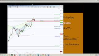 day trading strategies   harmonic trading by kathy garber   real traders webinar