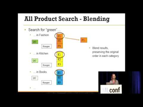 Daria Sorokina - Amazon Search: The Joy of Ranking Products - MLconf SF 2016