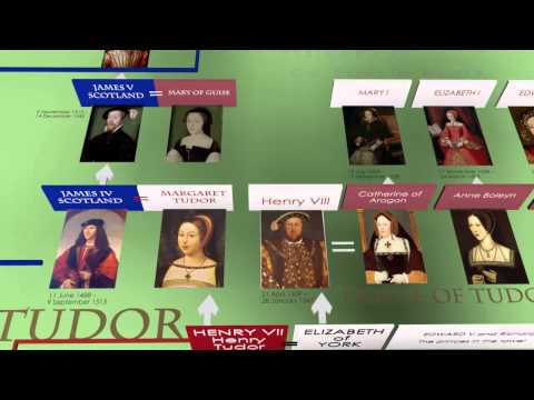 BRITISH ROYAL ANCESTRY 1066   Present