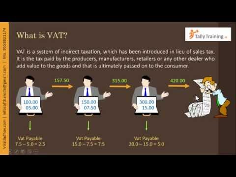 Module 12 | Session 1 | Value Added Tax (VAT) in Tally.ERP 9 | Value Added Tax in Hindi