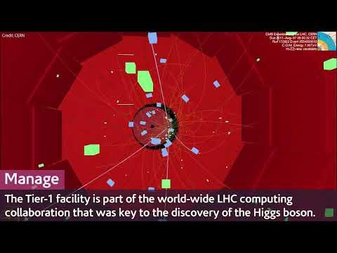 60 Second Science: Scientific Computing