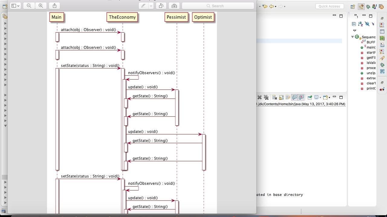 Uml Sequence Diagram Gen