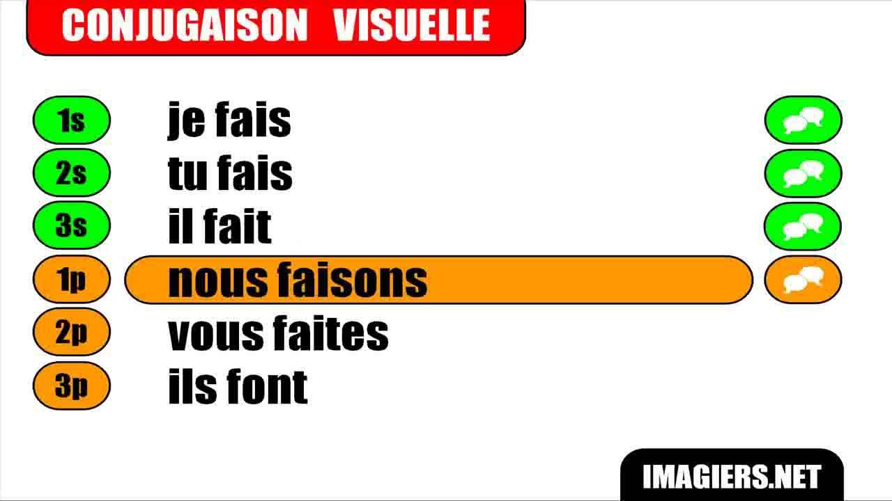 Conjugaison # Indicatif Présent # Verbe = Faire - YouTube