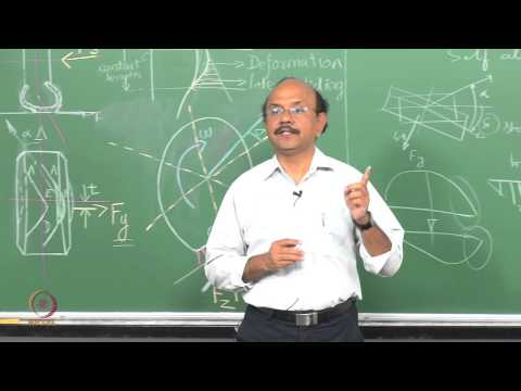 Mod-01 Lec-12 Lateral Force Generation