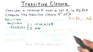 Transitive Closure - Georgia Tech - Computability, Complexity, Theory: Algorithms