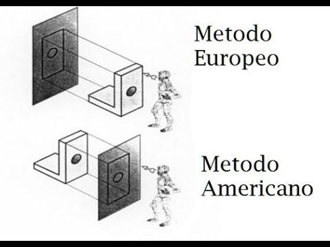 EUROPEA Vs AMERICANA