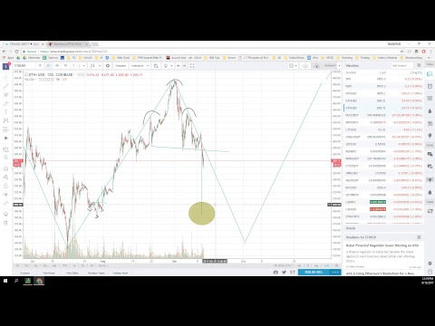 Real Crypto Live Stream - Watching charts and taking names
