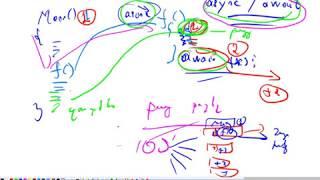 Programming Course C (part2) – 52.\ async, await ասինխրոն զուգահեռացում\