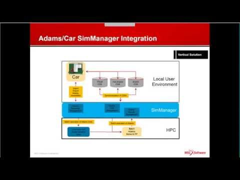 SimManager 2014 Release Overview