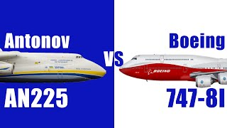 Which is Bigger? Antonov AN225 or Boeing 747-8I