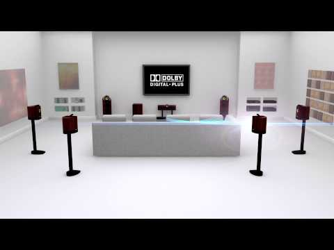 Test Audio Dolby Digital 7.1