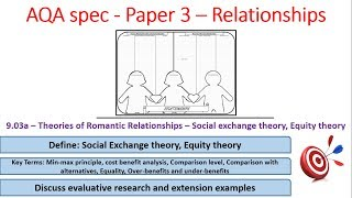9.03a social exchange theory, equity theory - Relationships -AQA Alevel Psychology, paper 3