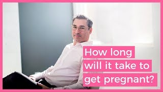 How long will it take to get pregnant | | Marc Sklar The Fertility Expert