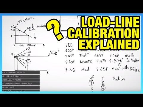 Explaining Load-Line Calibration (LLC) & Not Killing Your CPU