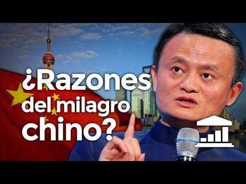 ¿Cómo CHINA abandonó el COMUNISMO? - VisualPolitik