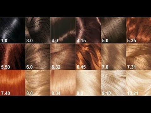 На каждой упаковке краски для волос есть уникальные цифры, которые многие из нас игнорируют