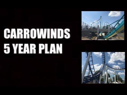 Carowinds 5 Year Plan 2019-2023