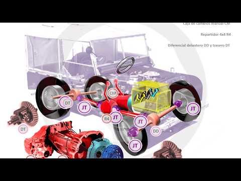 INTRODUCCIÓN A LA TECNOLOGÍA DEL AUTOMÓVIL - Módulo 8 (20/20)