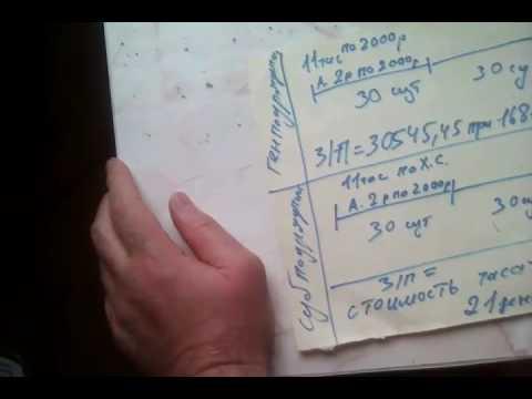 Керченский мост цифры зарплата(1)