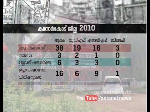 Kasaragod District panchayat Election |Jillakalilude| Kerala Local Body Election
