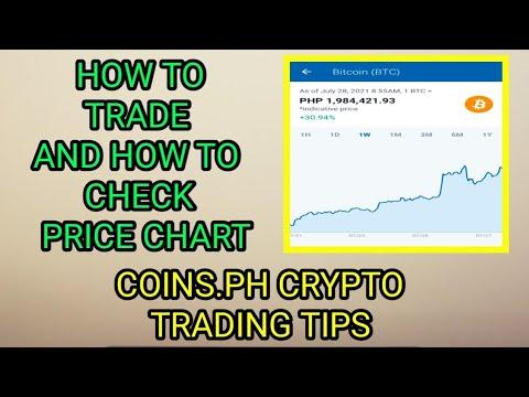 plattform bitcoin trader
