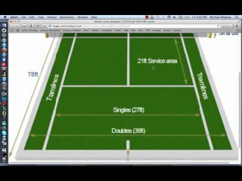 Measurement Of Tennis Court With Diagram 3 Phase Compressor Wiring Edci 337 Youtube