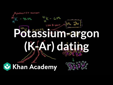 argon dating definition
