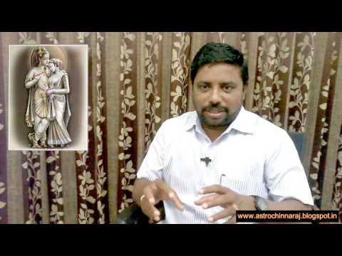 Conjuction of Saturn and Mars by DINDIGUL P CHINNARAJ ASTROLOGER INDIA