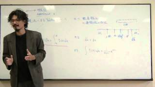 微分・積分の可逆性 1