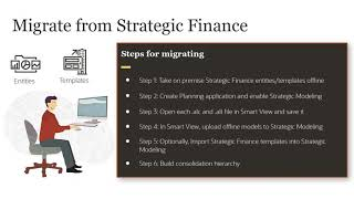 Migrating from On Premise Hyperion Strategic Finance to Cloud EPM Strategic Modeling video thumbnail