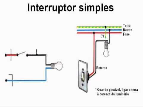 Video aula 1 interruptor simples youtube - Como instalar lamparas led ...