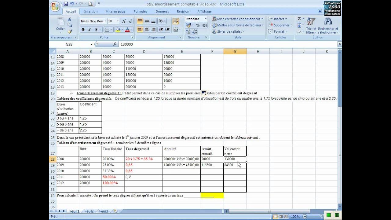 bts muc - mguc - amortissement comptable - linéaire - dégressif - YouTube