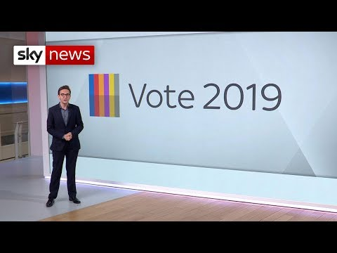 EU elections: How does it all work?