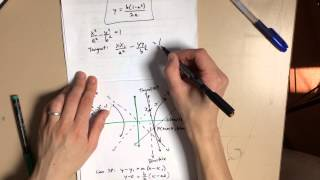 Hyperbola: Intersecting Asymptote, Directrix & Tangent Question