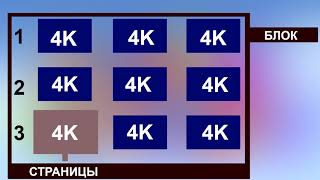 сколько Живёт SSD? SLC, MLC, TLC и QLC Флеш Память. Полезные FiшКi