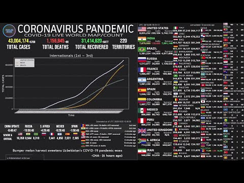 [LIVE] Coronavirus Pandemic: Real Time Dashboard, World Maps