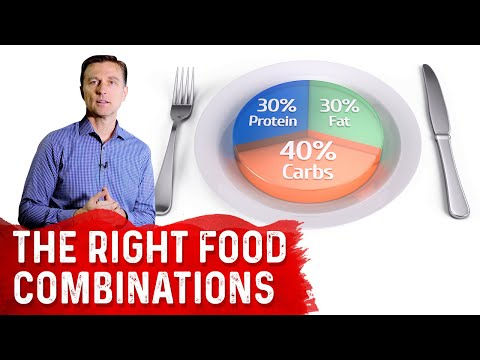 food-combining-(fat-with-carbs)-vs.-(fat-with-protein)