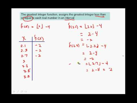 how to call a function on a graph