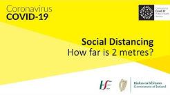 Social Distancing How Far is 2 Metres