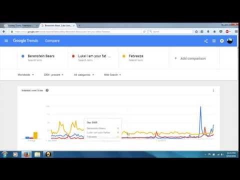 Mandela - Quantum Effect *Hunting for Proof with Google Trends*