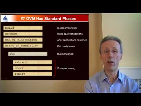 10 Things about OVM for SystemVerilog