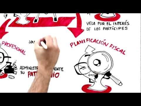 Banco Santander - ¿Qué es un fondo de inversión? - Tutorial
