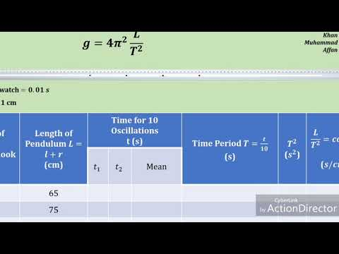 Determine The Value Of 'g' (acceleration Due To Gravity) By Simple Pendulum
