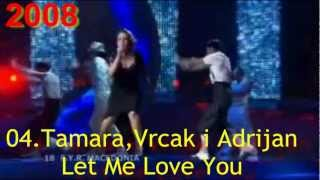 Eurovision 2000-2012 Macedonia My Top 10