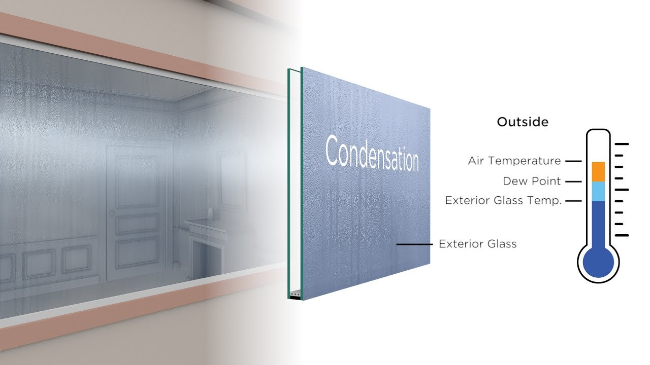 Understanding Exterior Window Condensation Youtube