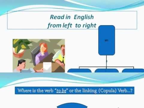 Learn Arabic By: Marwan Hassan- Part 1